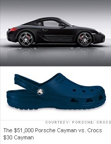 Porschecroc
