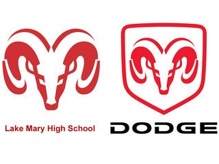 Ram-logos